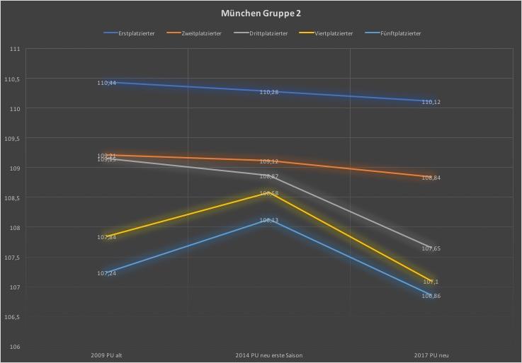 Muenchen_Gr2